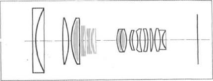 Название: Оптическая схема панкратического объектива.jpg Просмотров: 75  Размер: 7.3 Кб