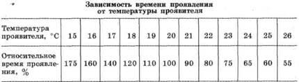 Название: Таблица 6.1.jpg Просмотров: 29  Размер: 10.6 Кб